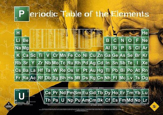 tabla peridica de los elementos de feynman