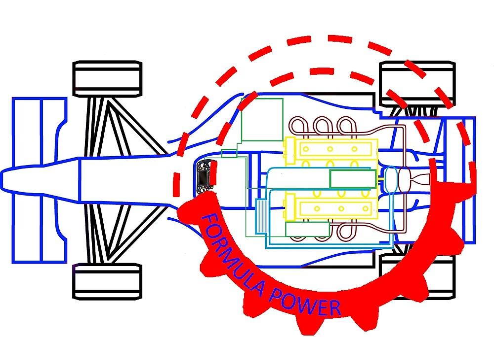 V4 Formula power! by DrTigrou