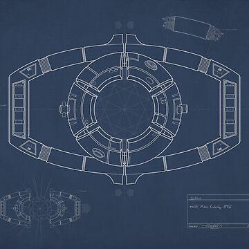 The Matrix of Leadership Blueprint by GlewPrint