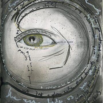 The eyes remember by SkyeRiseley