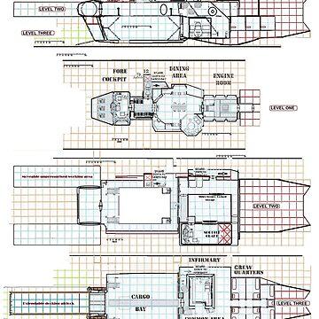 Firefly Serenity Clarence Class Salvageship by Radwulf