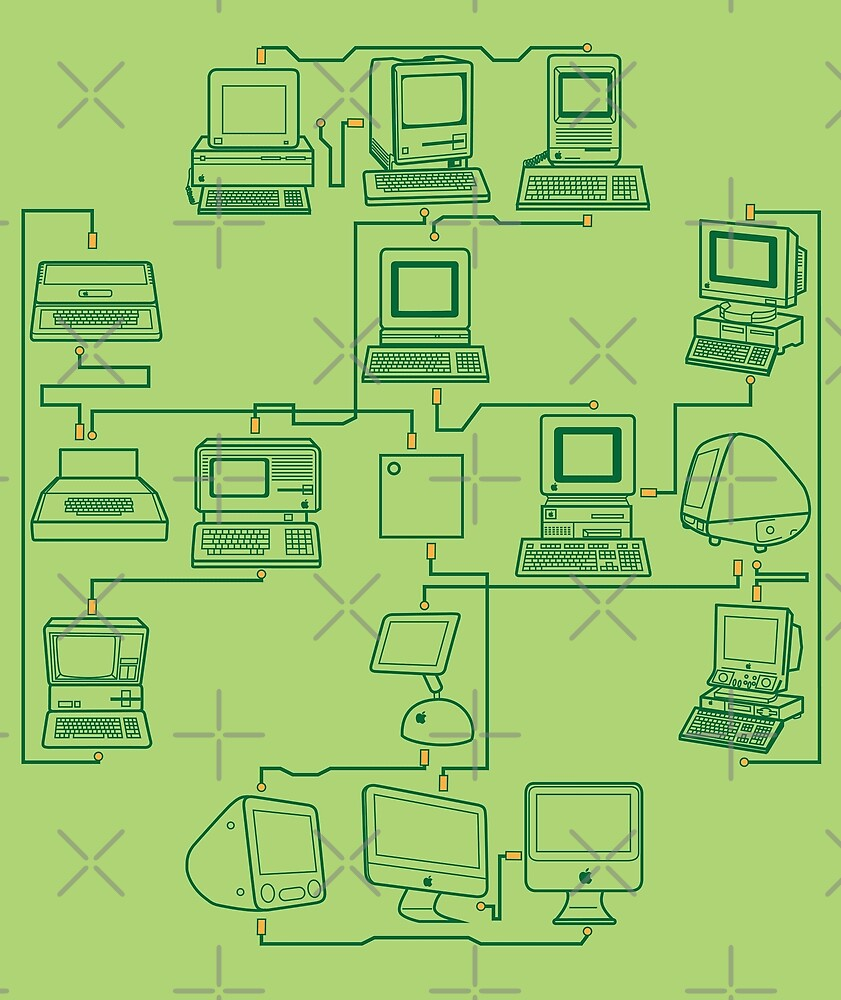 Apple Macintosh circuit board history by pagiee1996