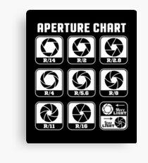 Photography Aperture Chart Canvas Print