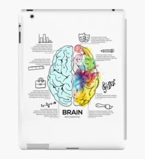 The Brain Infographic iPad Case/Skin