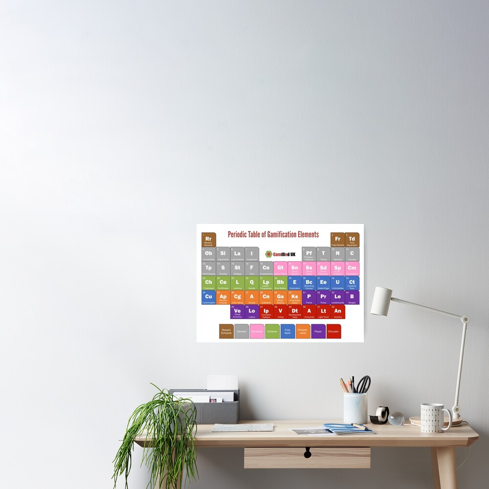 Periodic Table Of Gamification Elements Poster