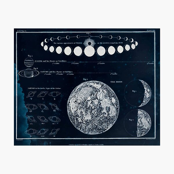 Alexander Jamieson A Celestial Atlas 1822 Plate 30 Astronomy Constellations Inverted Photographic Print