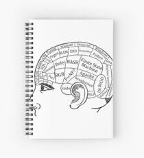 Mind of a Computer Scientist Programmer Spiral Notebook