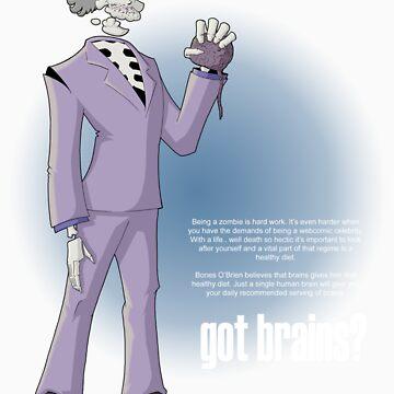 Got brains? by Sockpuppet