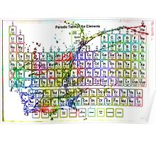 Colorful Periodic Table Of The Elements  with liquid splatters. Poster