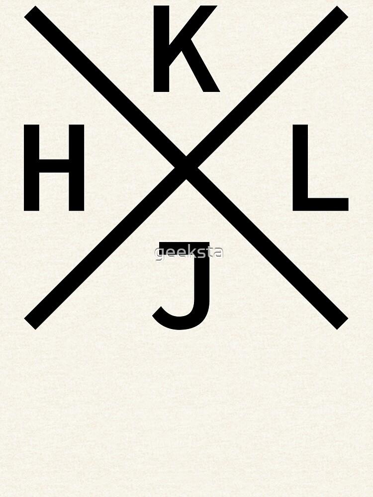 HJKL Design for Programmers Using vi/Vim - Black Graphic by geeksta