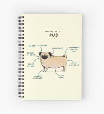 Anatomy of a Pug Spiral Notebook