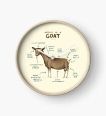 Anatomy of a Goat Clock