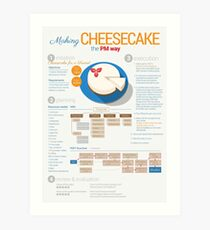 Project manager makes a cheesecake! Vertical poster Art Print