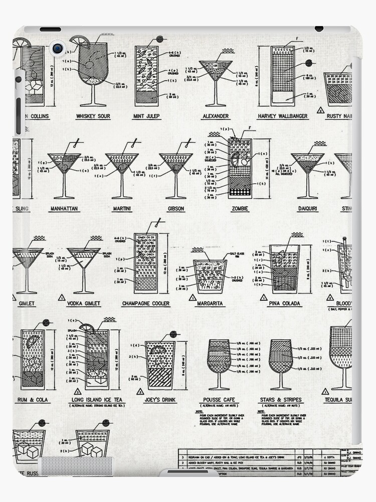 Cocktail chart by muharko