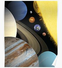 Solar System (to scale) Poster