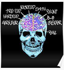 Skate On The Brain ~ Anachrotees Design Poster