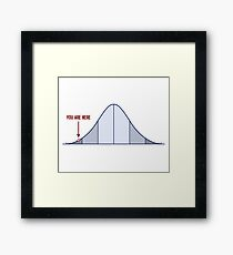 IQ Bell Curve You Are Here Framed Print