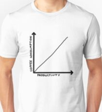 Coffee Consumption = Productivity Graph T-Shirt