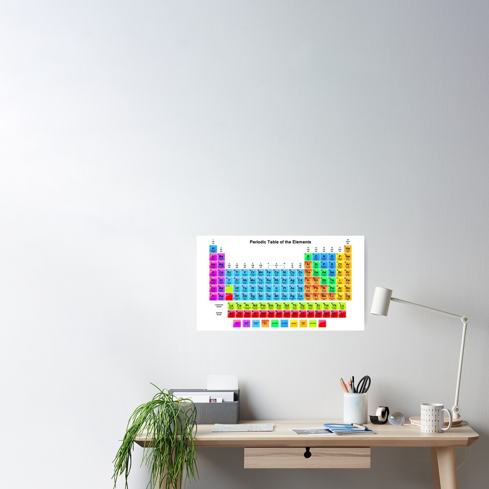 Vibrant HD Periodic Table with 118 Elements Poster