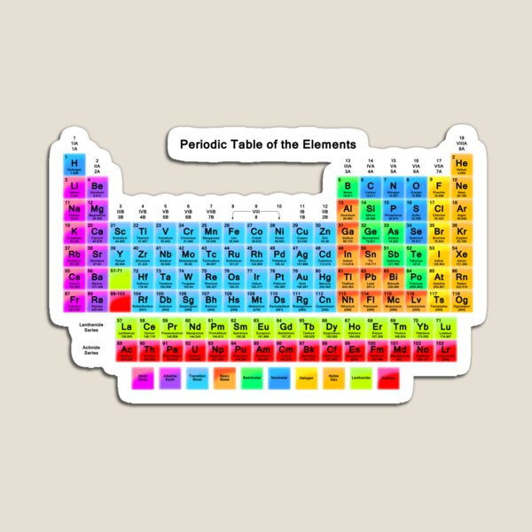 Vibrant HD Periodic Table with 118 Elements Magnet