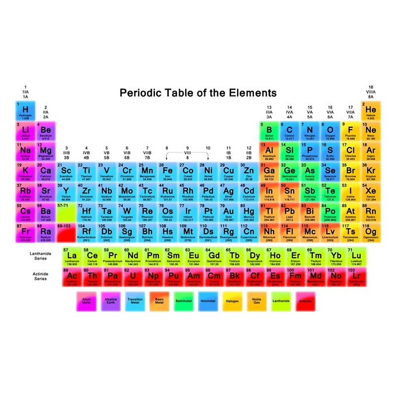 periodic table periodic table of elements hd vibrant hd periodic table with 118 elements - Periodic Table Of Elements Hd