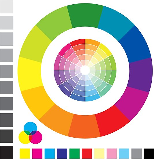 Color Wheel Chart Print Tester Posters By Spacealientees Redbubble