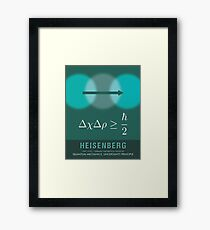 Science Posters - Werner Heisenberg - Theoretical Physicist Framed Print