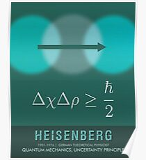 Science Posters - Werner Heisenberg - Theoretical Physicist Poster
