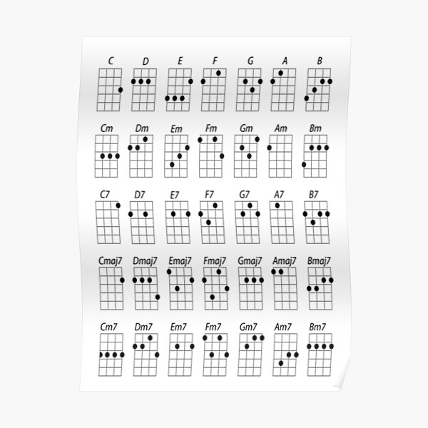 Musician Posters Redbubble