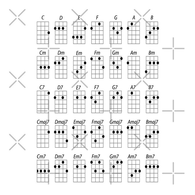 Ukulele Chords Scarves By Forestkat Redbubble