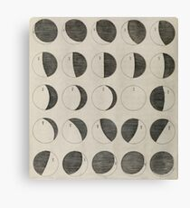 Antique Moon Phases Chart Canvas Print