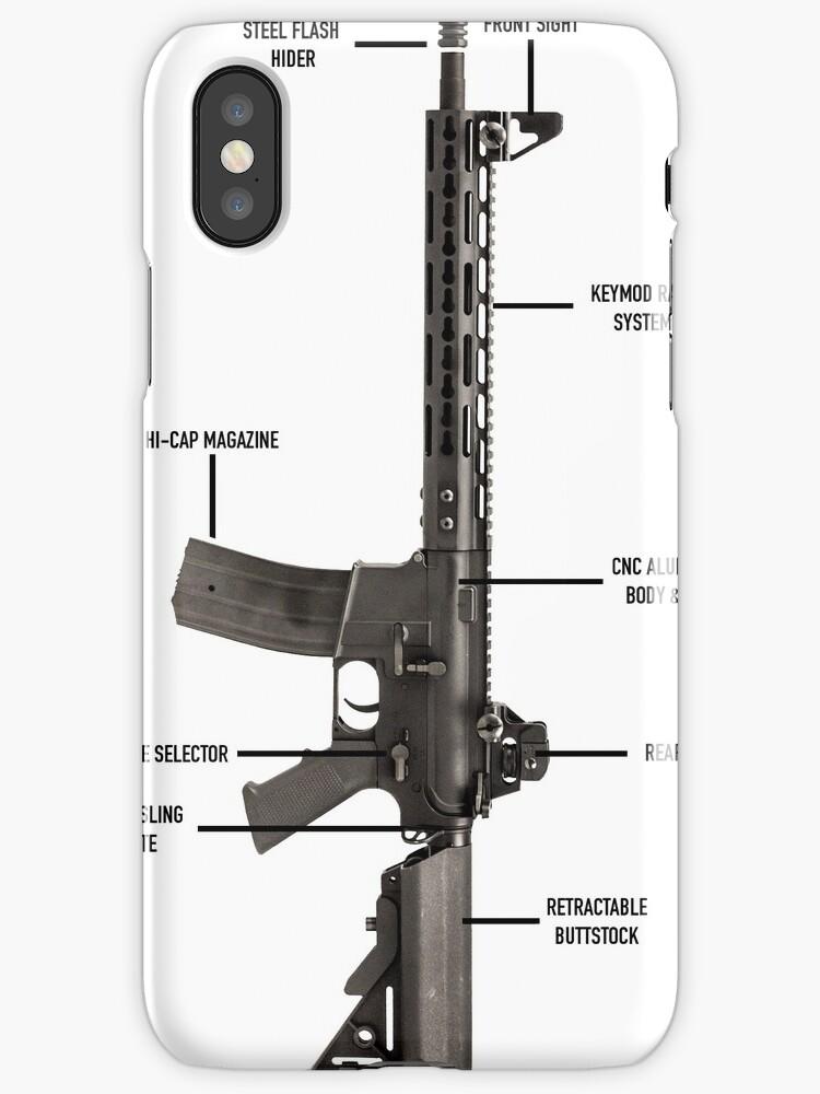 Airsoft Keymod M4 Anatomie\