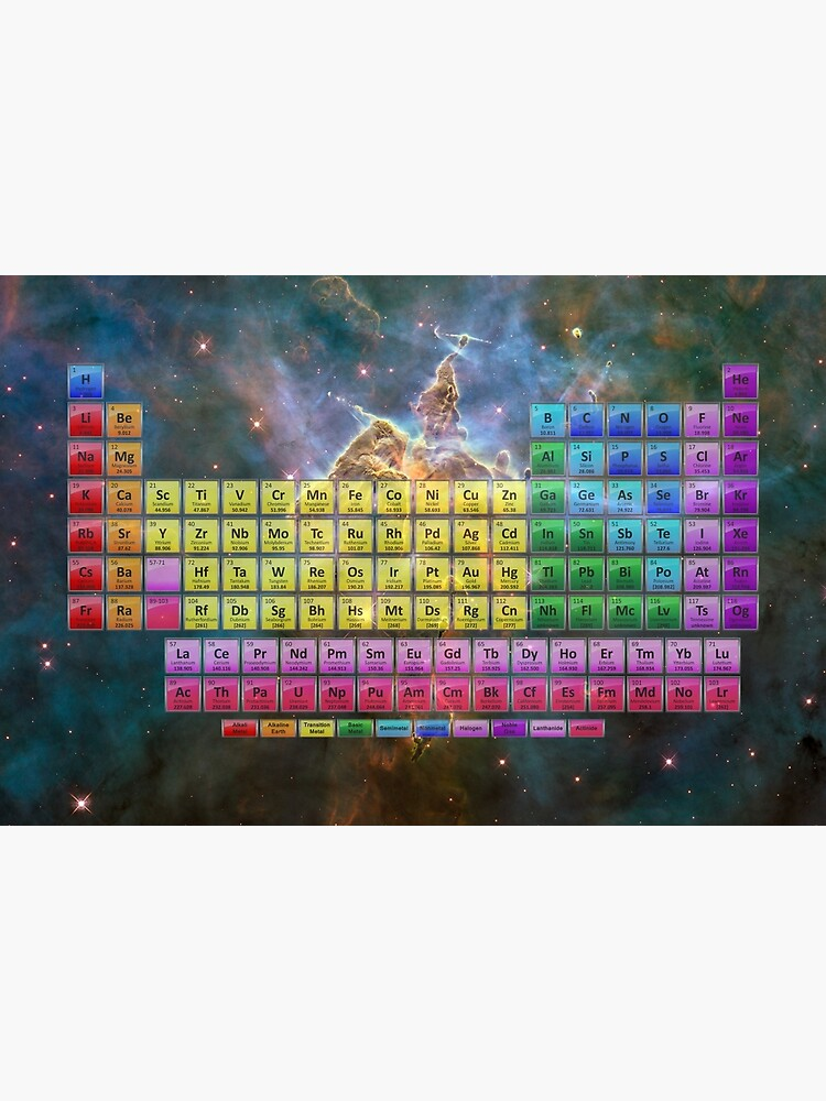118 Element Color Periodic Table - Stars and Nebula by sciencenotes