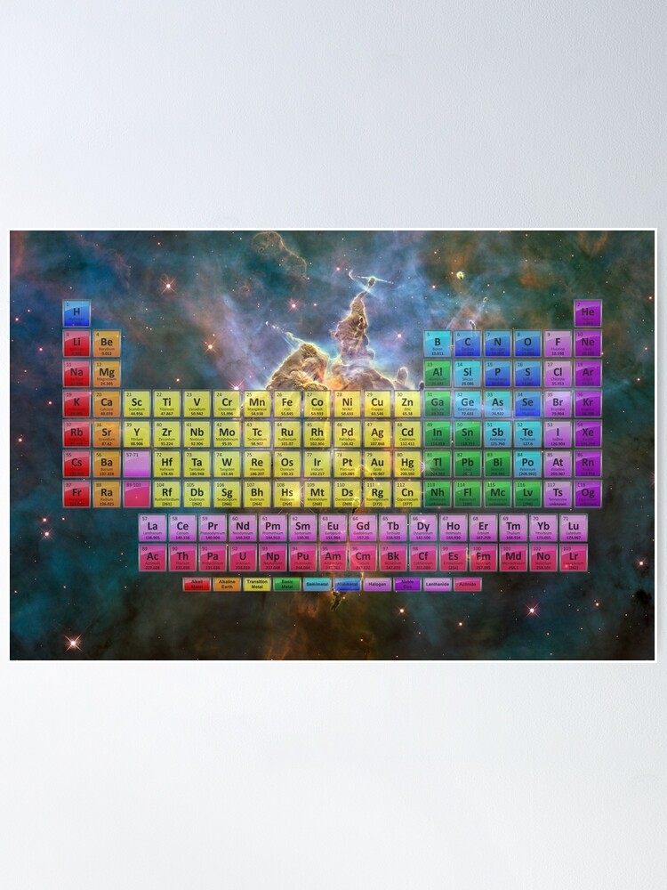 Alternate view of 118 Element Color Periodic Table - Stars and Nebula Poster