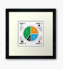 Modern info graphic business circle Framed Print