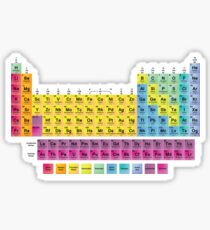Periodic Table of the 118 Elements Sticker