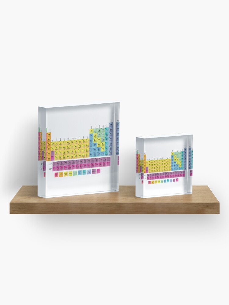 Alternate view of Periodic Table of the 118 Elements Acrylic Block