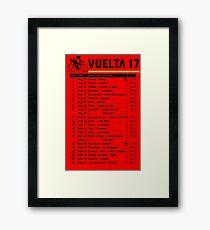 Vuelta a Espana 2017 Framed Print