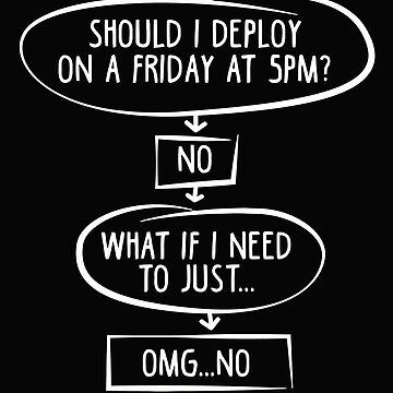 Should I Deploy On A Friday At 5 PM by caoorang