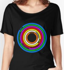 F1 all tyres tires types Women's Relaxed Fit T-Shirt