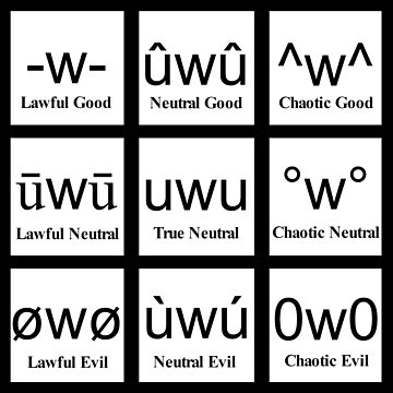 The Alignment System - uwu by limabean-exe