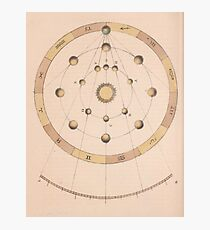 Antique Astrology Chart Photographic Print