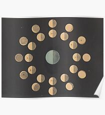 Antique Moon Phases Diagram Poster