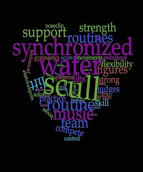 synchronized swimming word cloud design posters by jaygo redbubble