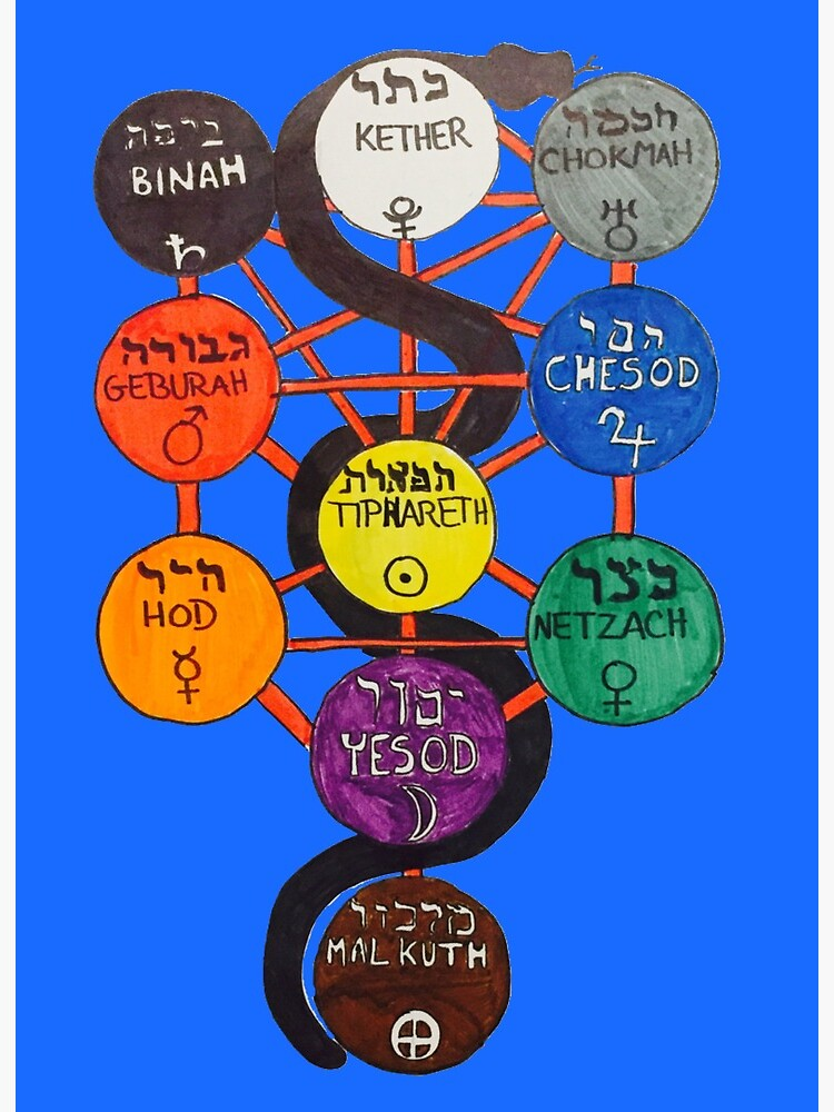 Tree Of Life With The Holy Mashiach Serpent Art Board Print By Yogidevadas Redbubble In the jewish kabbalist view, both of the two trees in the. redbubble