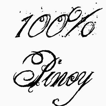 pinoy by reyrey