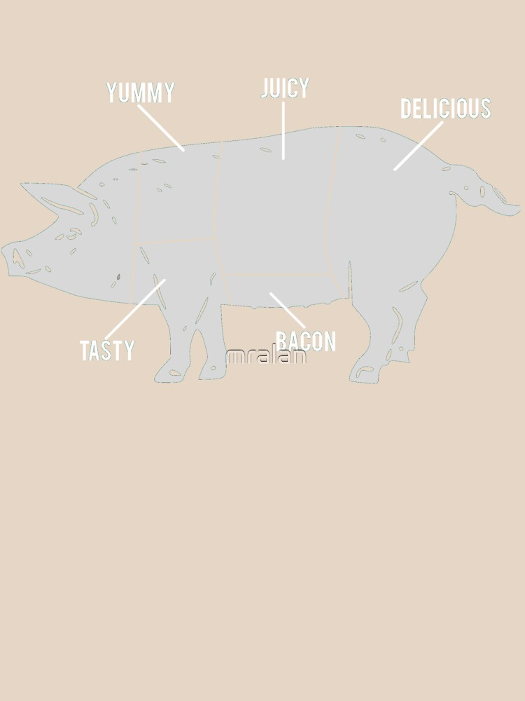 Funny Pig Butcher Chart Diagram Womens Relaxed Fit T Shirt By