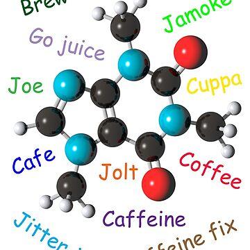 Caffeine by fotokatt