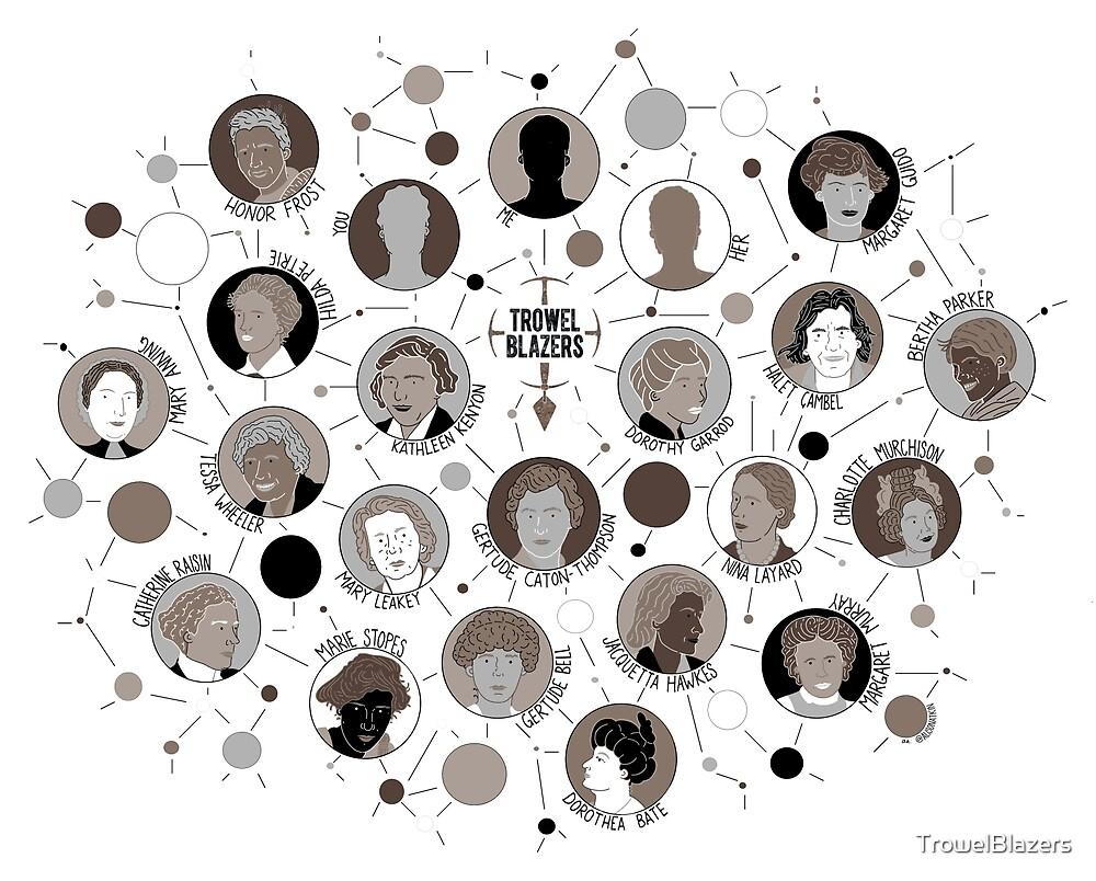 Networks Matter by Alison Atkin by TrowelBlazers