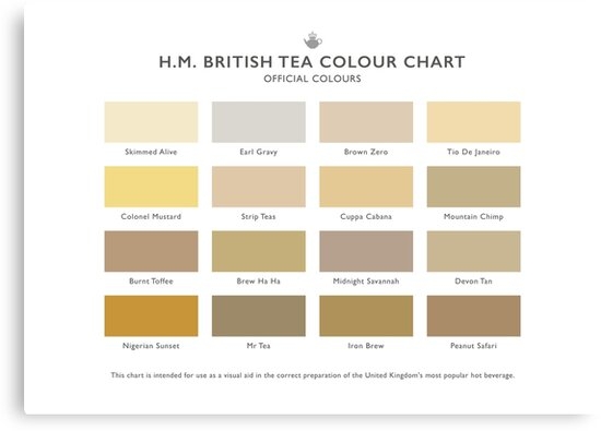 H.M. British Tea Colour Chart by Brew Haha Productions